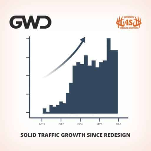 4Swildlife-infographics2-THUMB