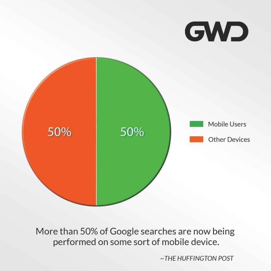 mobile majority traffic 2017