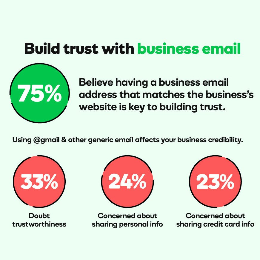 Get Business Email Today!